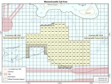 grid chart